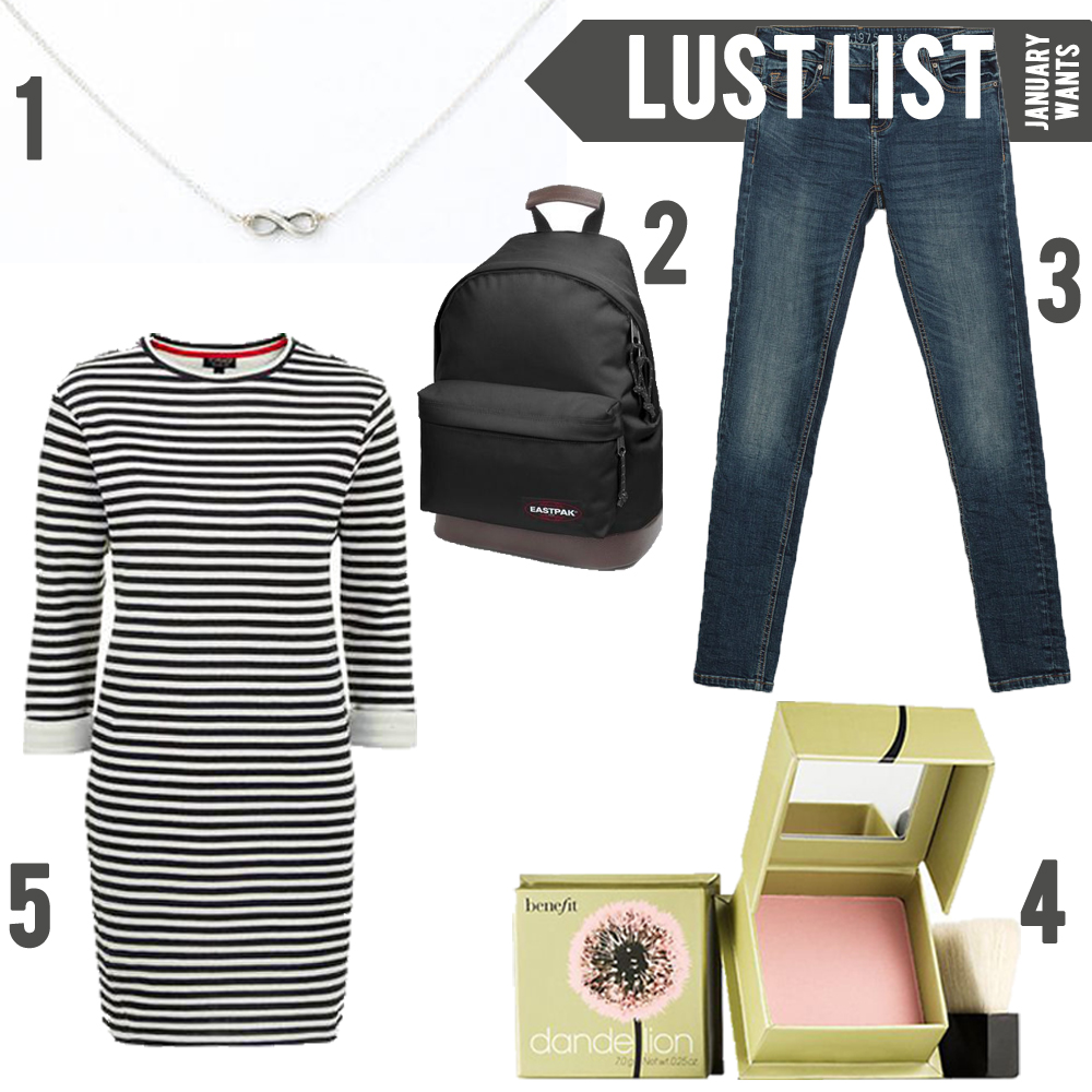 January lust list
